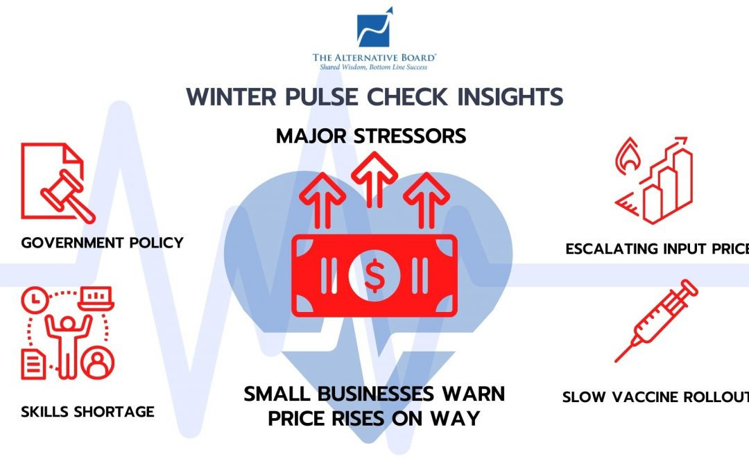 Winter Pulse Check 2021 summary of findings in image