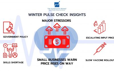 Winter Pulse Check – Small businesses warn of shocks ahead